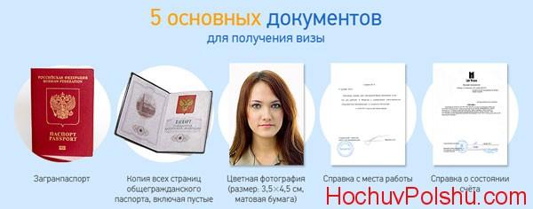 Які документи потрібні для роботи у Польщі?
