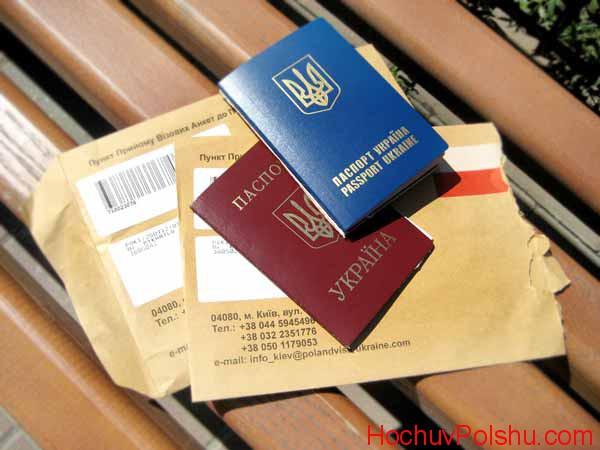 Какие документы требуются для получения рабочей визы?