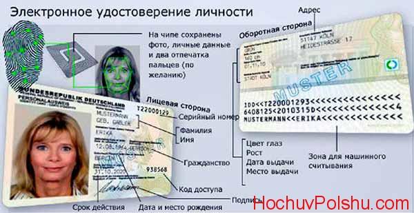 тільки з біометричним паспортом
