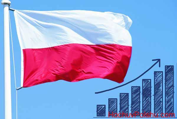 Экономика Республики Польша