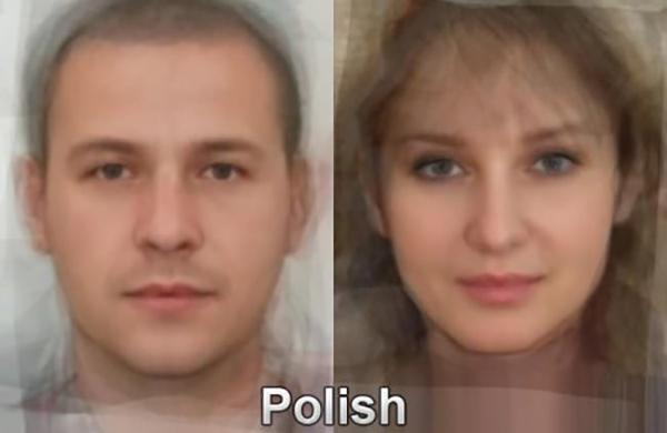 Основные черты лица Поляков