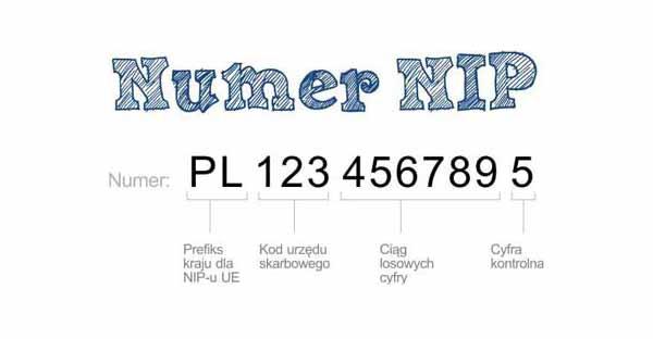 Расшифровка номера NIP в Польше